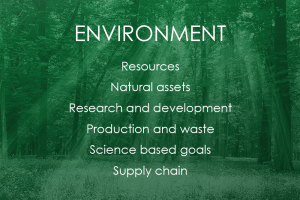Environment, Sustainability